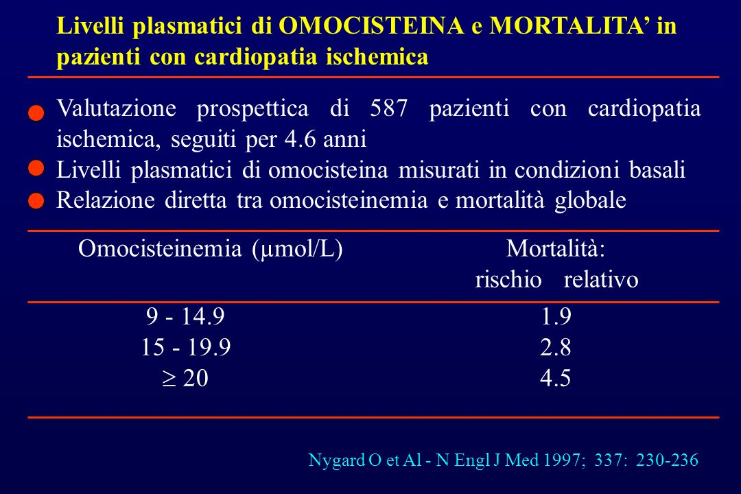 Livelli plasmatici di omocisteina misurati in condizioni basali