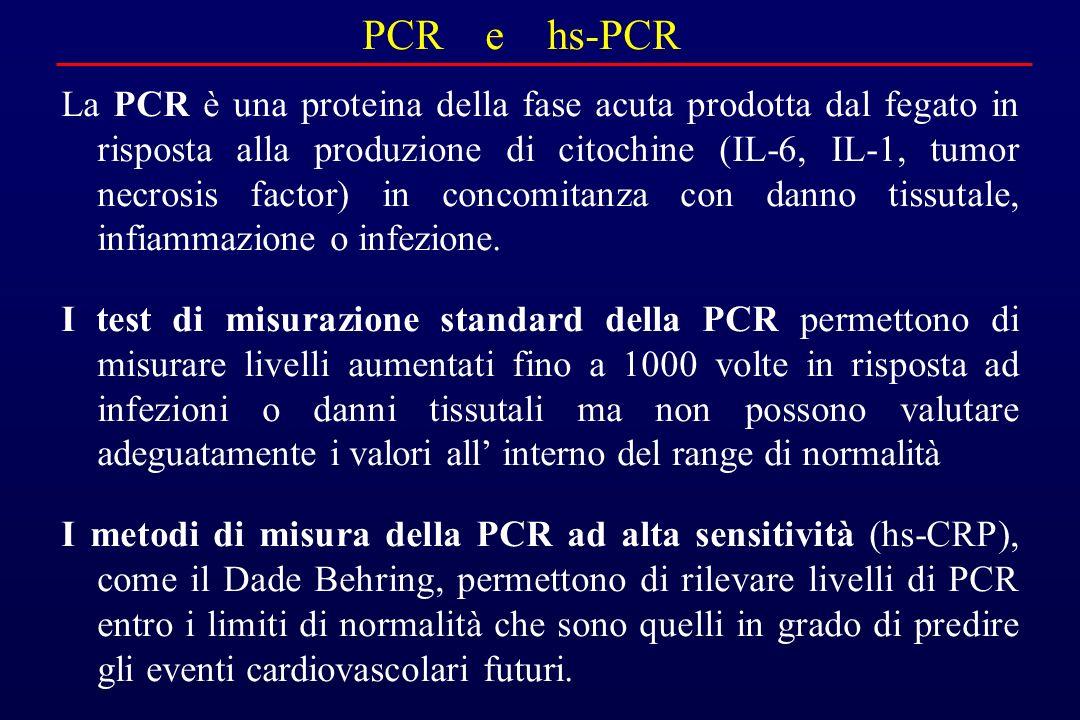 PCR e hs-PCR