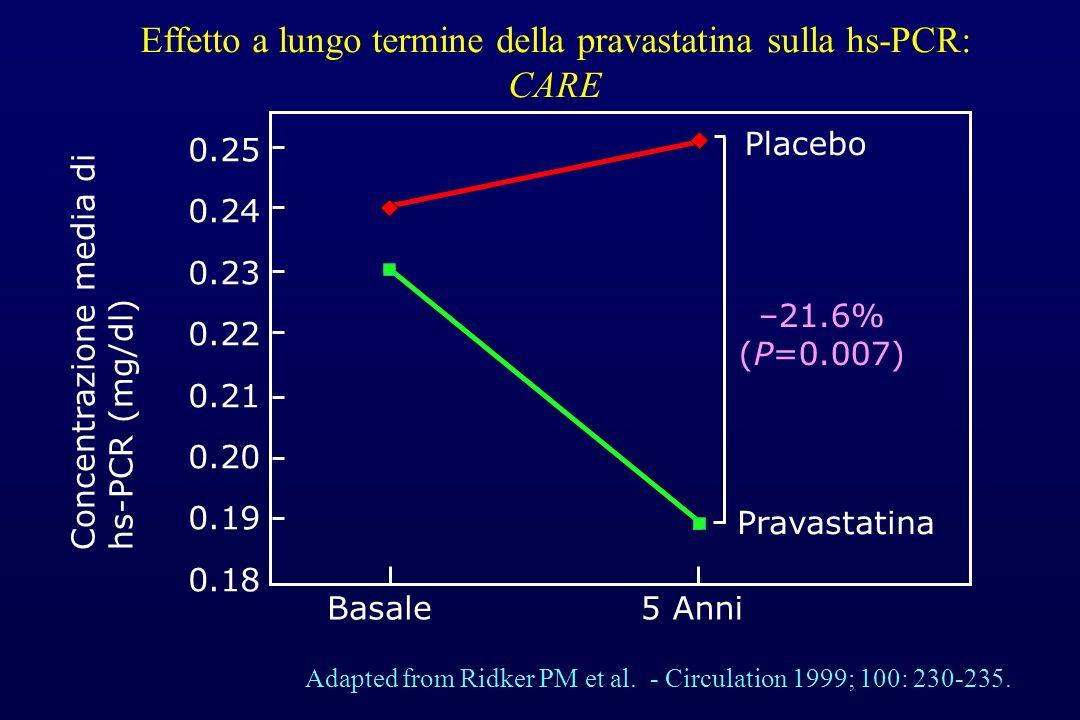 Effetto a lungo termine della pravastatina sulla hs-PCR: CARE