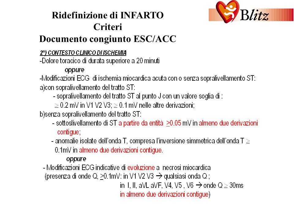 Ridefinizione di INFARTO Criteri Documento congiunto ESC/ACC