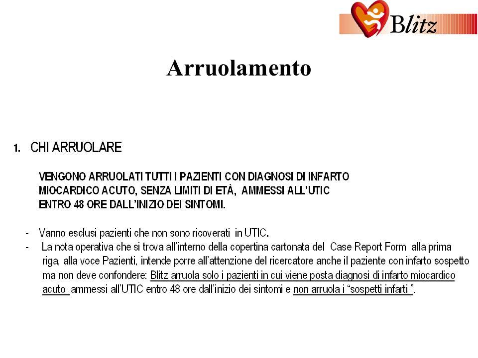 Arruolamento INVESTIGATOR MEETING Roma, 13 ottobre 2001
