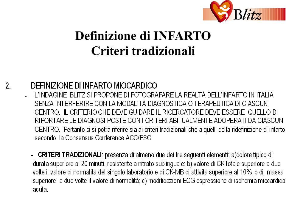 Definizione di INFARTO Criteri tradizionali