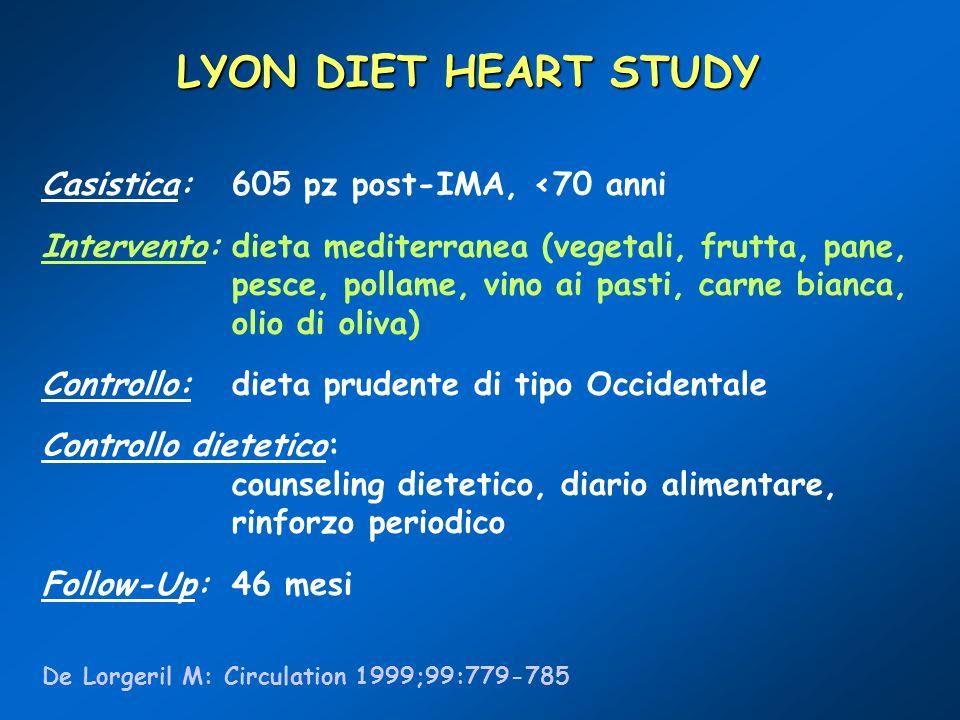 LYON DIET HEART STUDY Casistica: 605 pz post-IMA, <70 anni