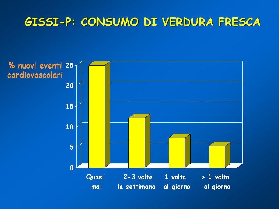 GISSI-P: CONSUMO DI VERDURA FRESCA