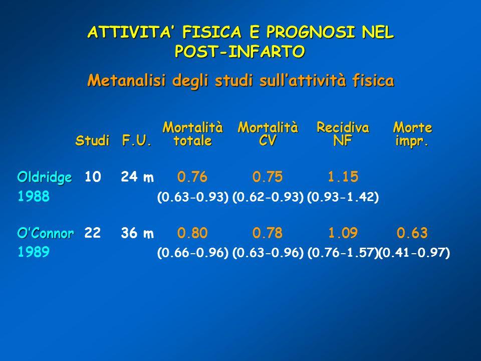 ATTIVITA' FISICA E PROGNOSI NEL POST-INFARTO