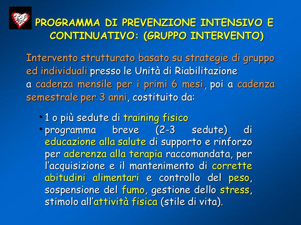 PROGRAMMA DI PREVENZIONE INTENSIVO E CONTINUATIVO: (GRUPPO INTERVENTO)