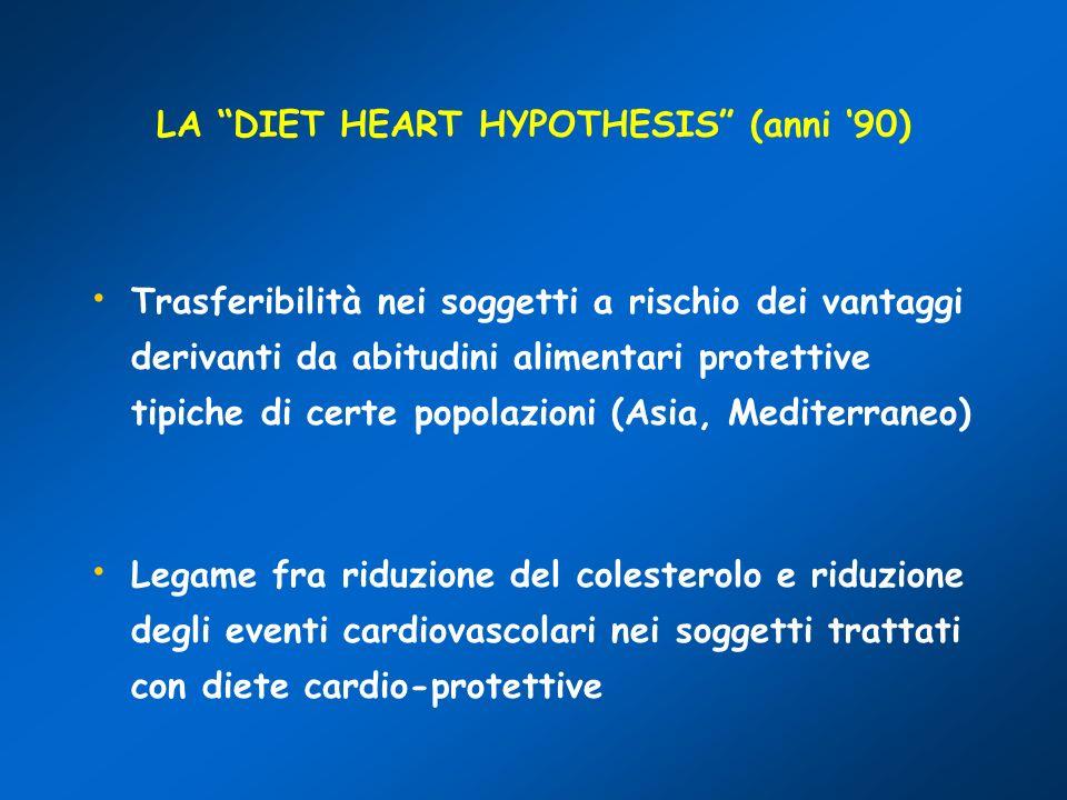 LA DIET HEART HYPOTHESIS (anni '90)