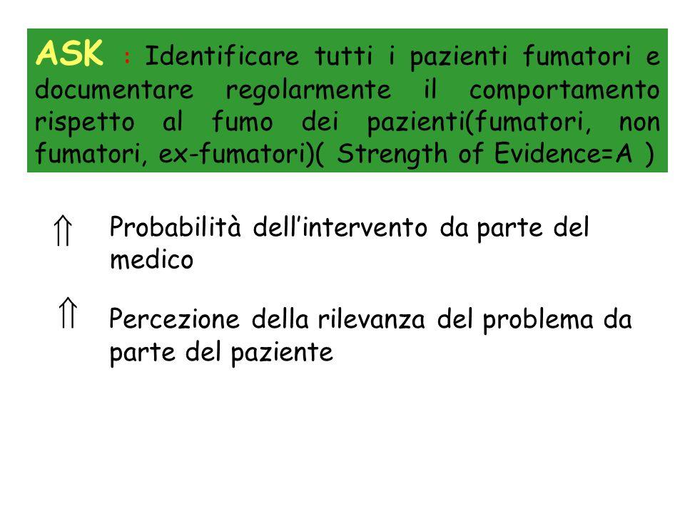  Percezione della rilevanza del problema da parte del paziente
