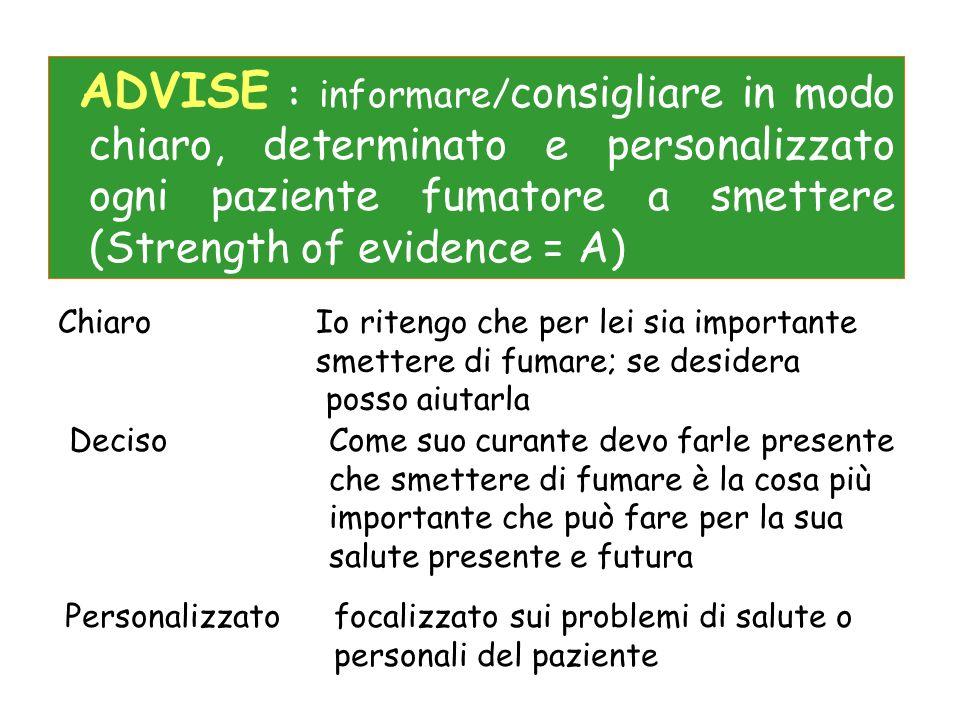 ADVISE : informare/consigliare in modo chiaro, determinato e personalizzato ogni paziente fumatore a smettere (Strength of evidence = A)