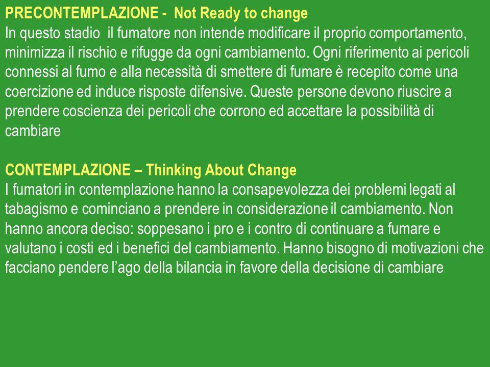 PRECONTEMPLAZIONE - Not Ready to change