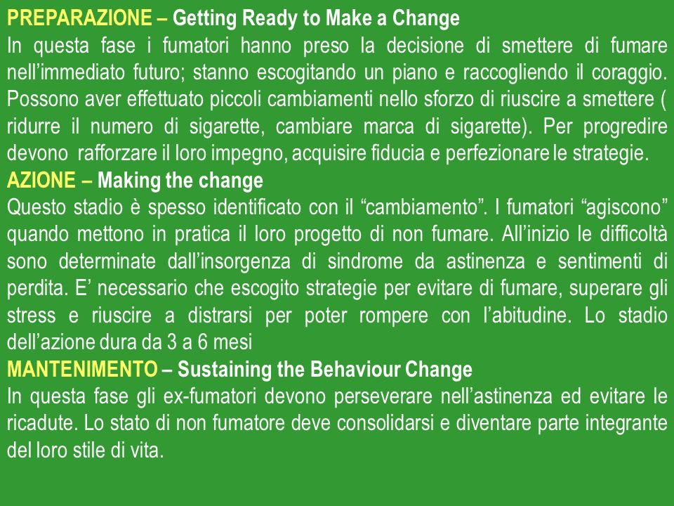 PREPARAZIONE – Getting Ready to Make a Change