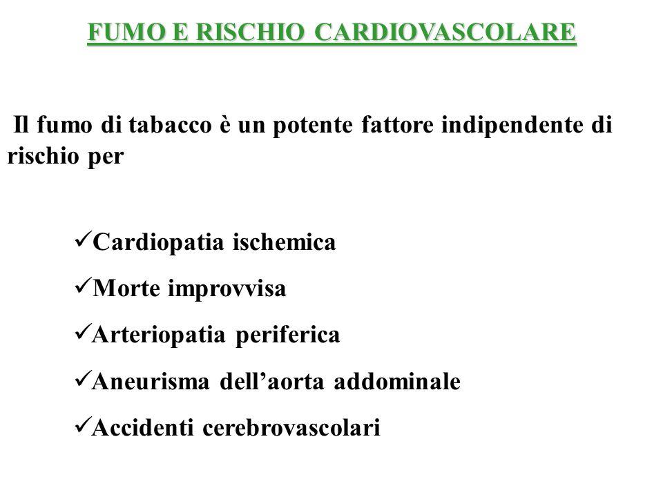 FUMO E RISCHIO CARDIOVASCOLARE