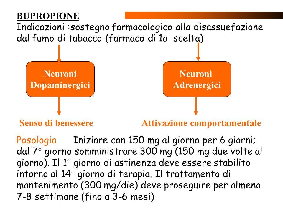 BUPROPIONE Indicazioni :sostegno farmacologico alla disassuefazione dal fumo di tabacco (farmaco di 1a scelta)