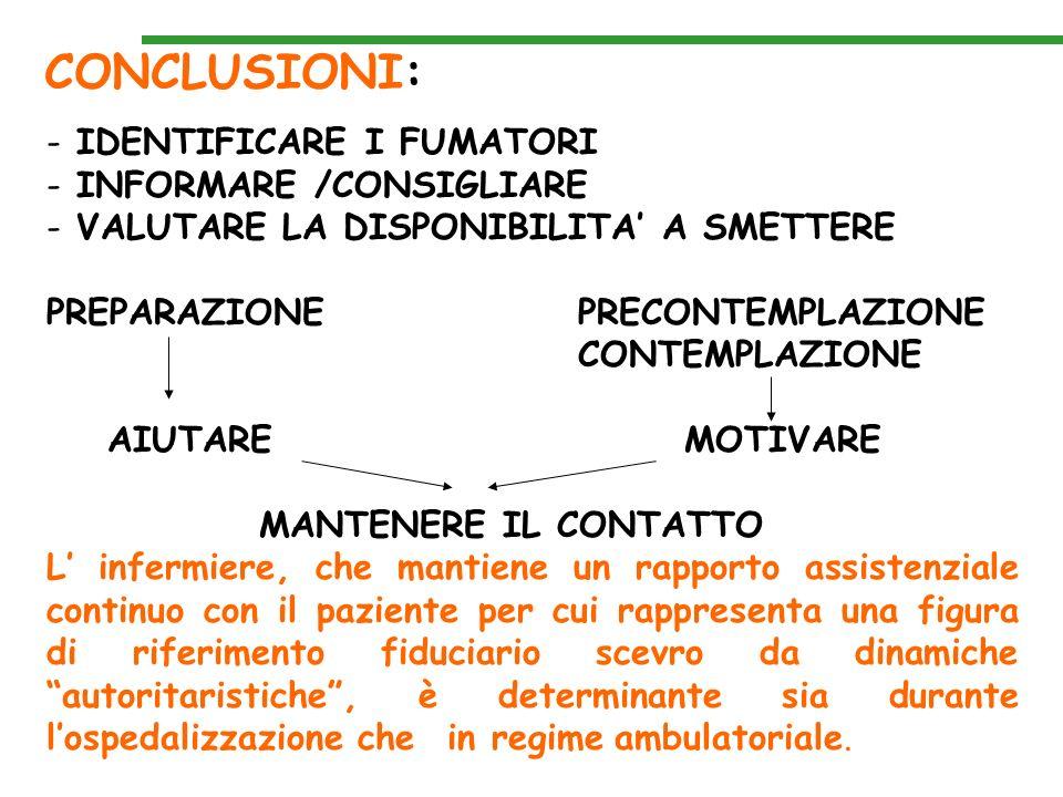 CONCLUSIONI: IDENTIFICARE I FUMATORI INFORMARE /CONSIGLIARE