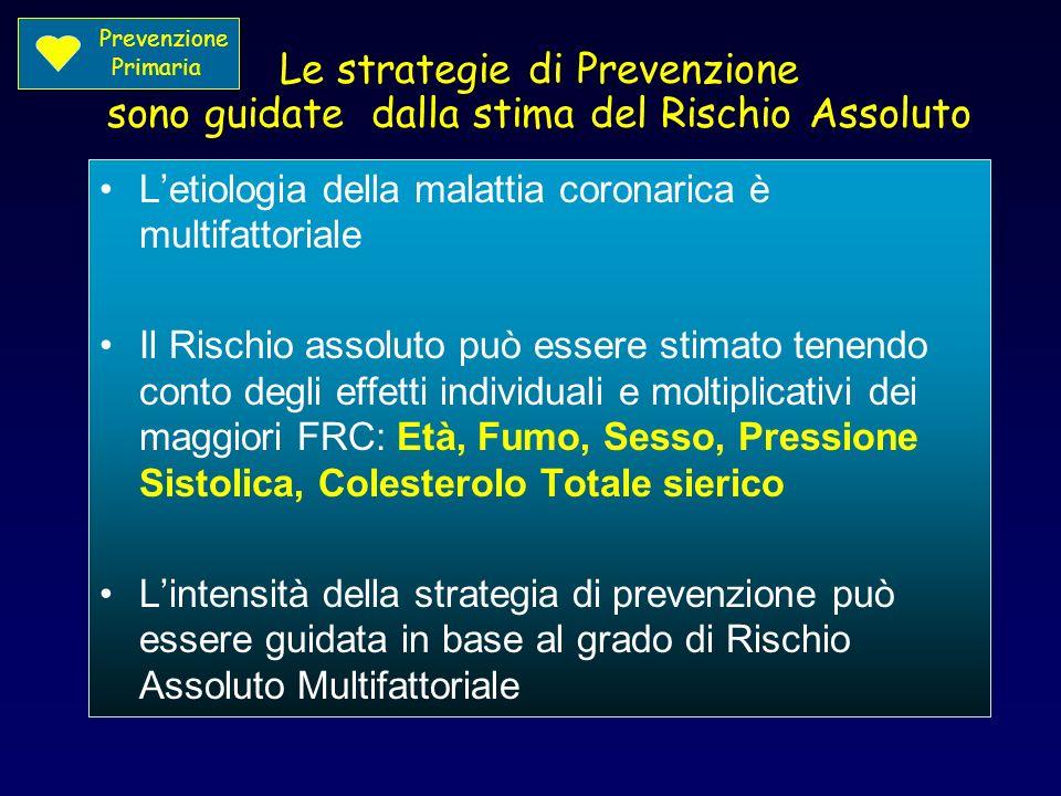 Prevenzione Primaria. Le strategie di Prevenzione sono guidate dalla stima del Rischio Assoluto.