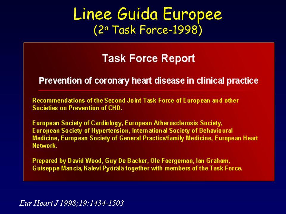 Linee Guida Europee (2a Task Force-1998)