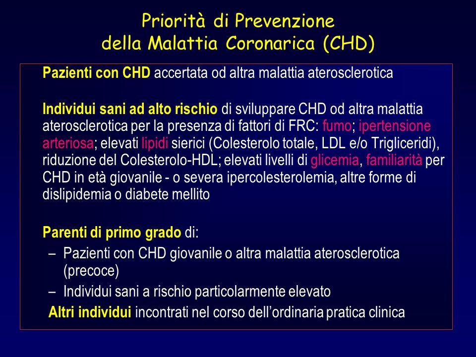 Priorità di Prevenzione della Malattia Coronarica (CHD)