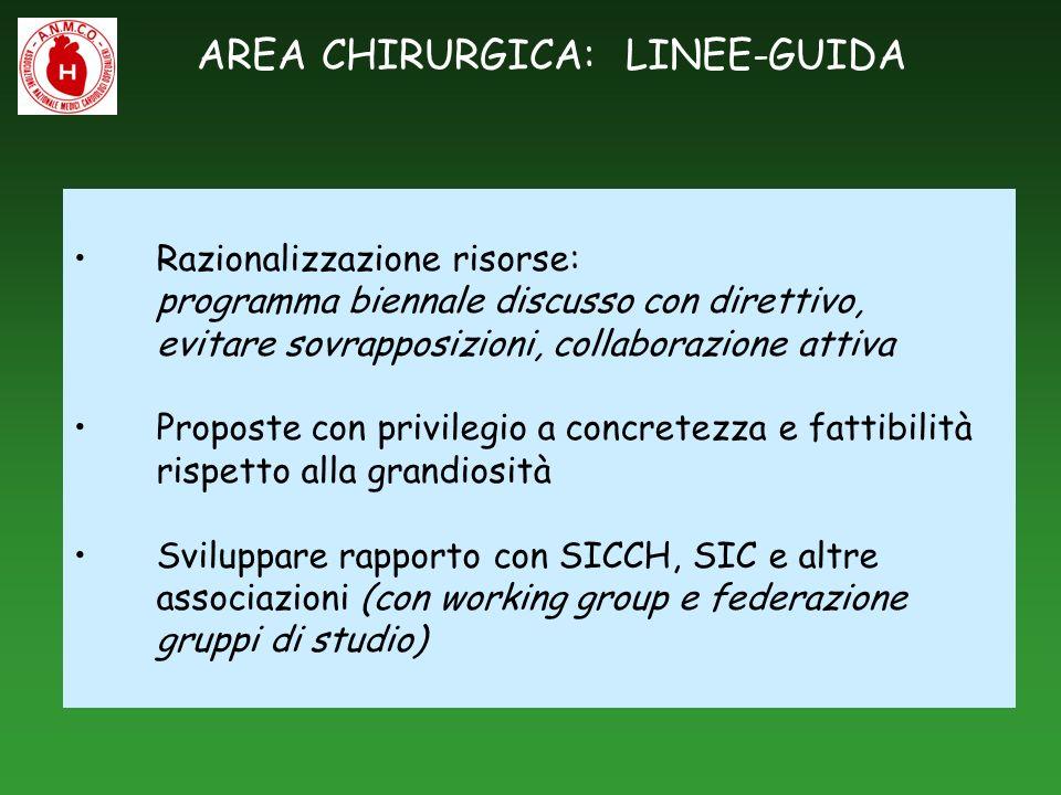 AREA CHIRURGICA: LINEE-GUIDA