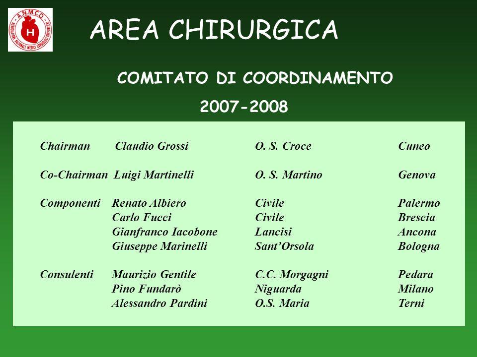 AREA CHIRURGICA COMITATO DI COORDINAMENTO 2007-2008