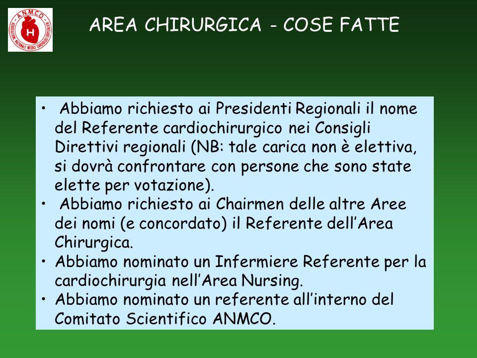AREA CHIRURGICA - COSE FATTE