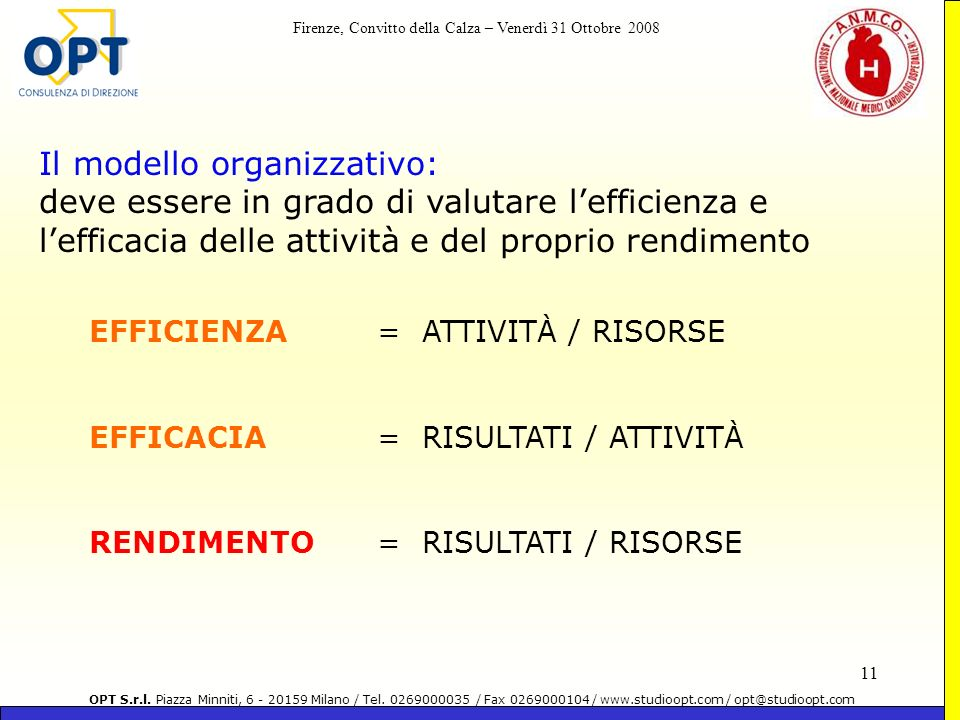 Il modello organizzativo: