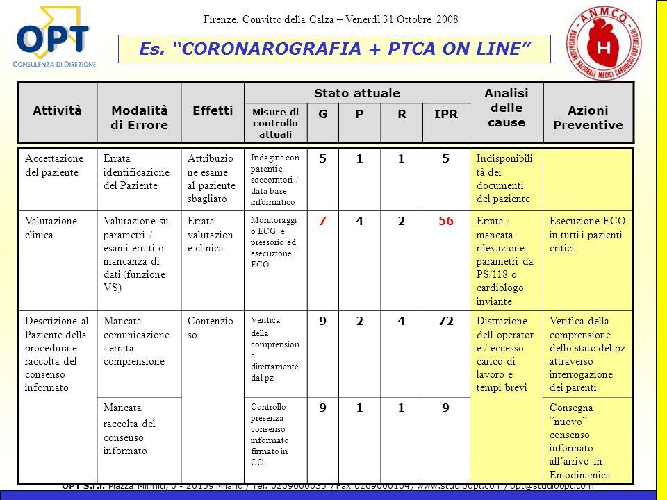 Es. CORONAROGRAFIA + PTCA ON LINE Misure di controllo attuali