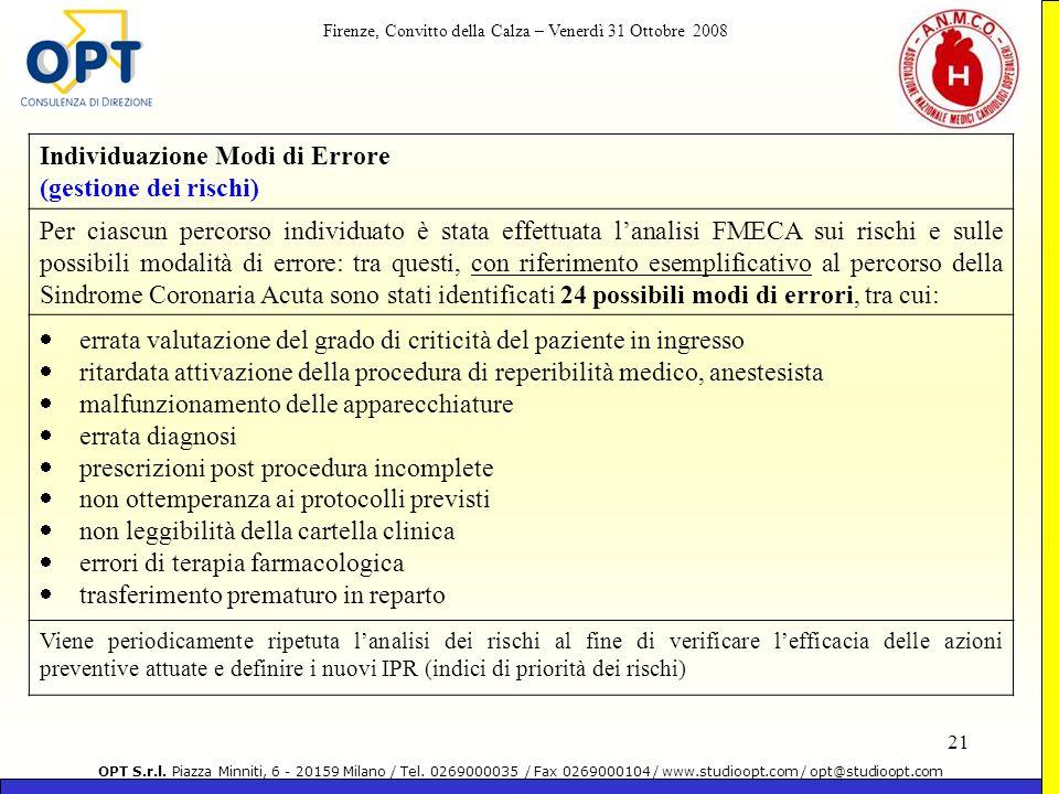 Individuazione Modi di Errore (gestione dei rischi)