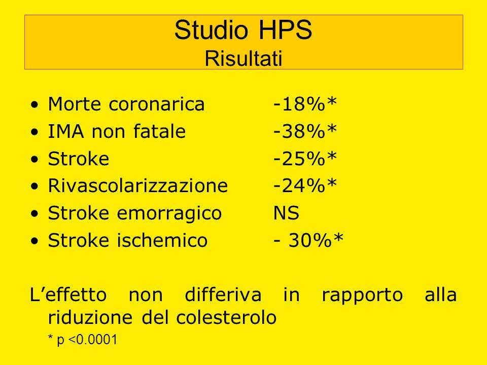 Studio HPS Risultati Morte coronarica -18%* IMA non fatale -38%*