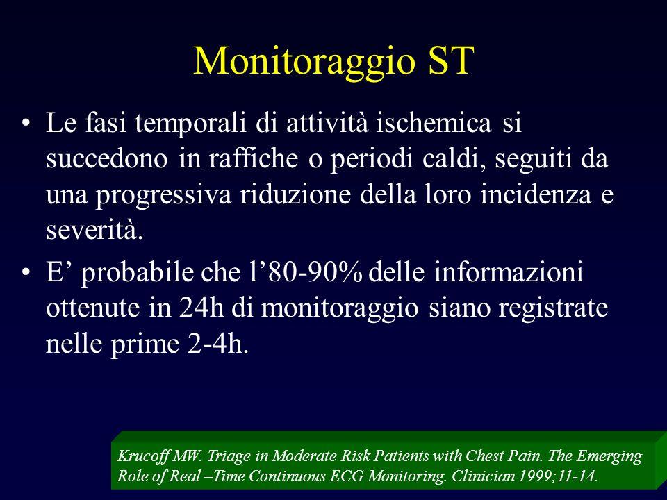 Monitoraggio ST