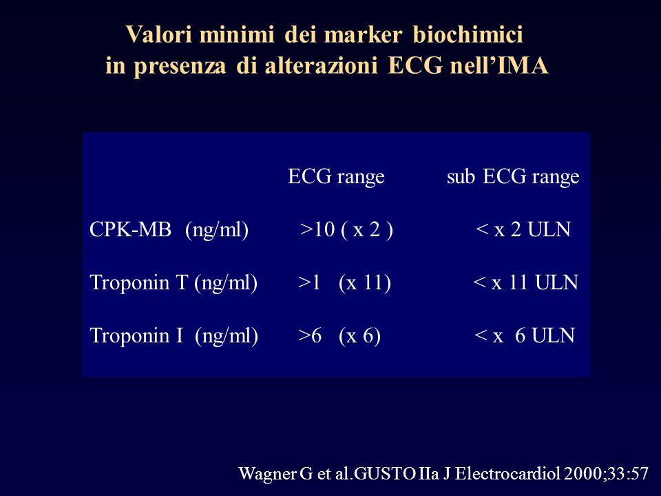 Valori minimi dei marker biochimici