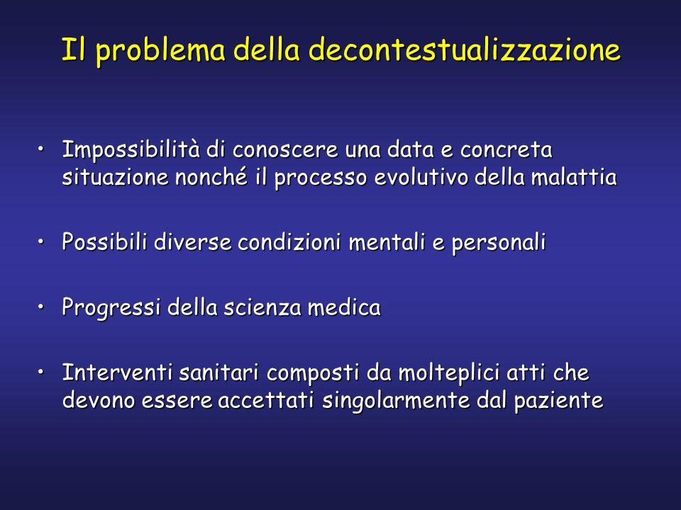 Il problema della decontestualizzazione