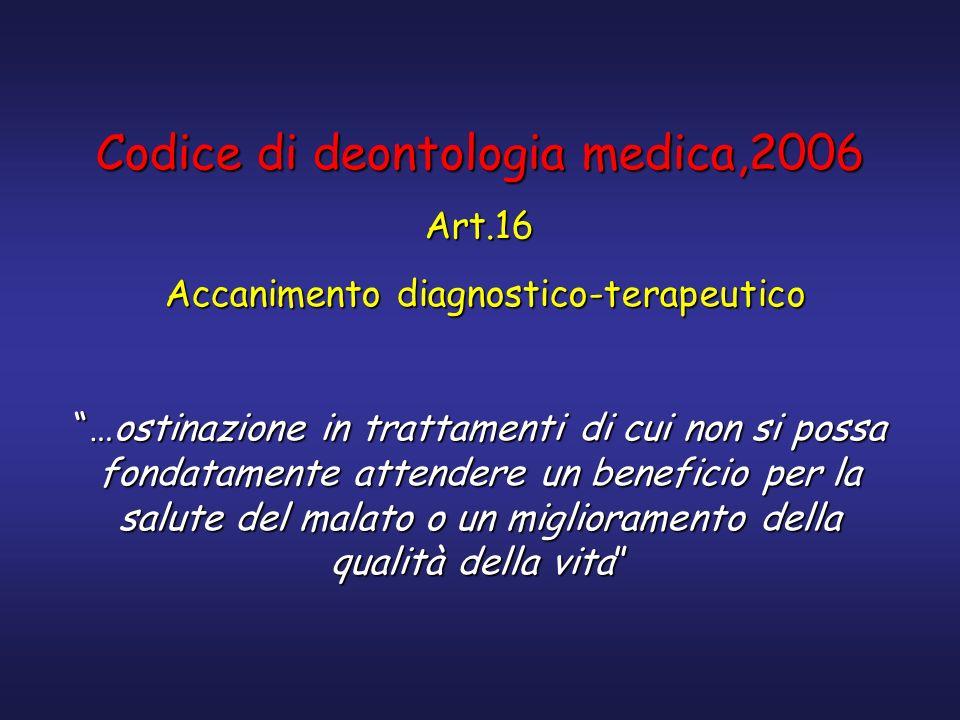 Codice di deontologia medica,2006