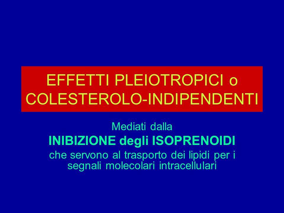 EFFETTI PLEIOTROPICI o COLESTEROLO-INDIPENDENTI
