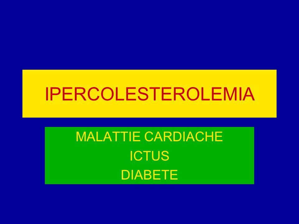 MALATTIE CARDIACHE ICTUS DIABETE
