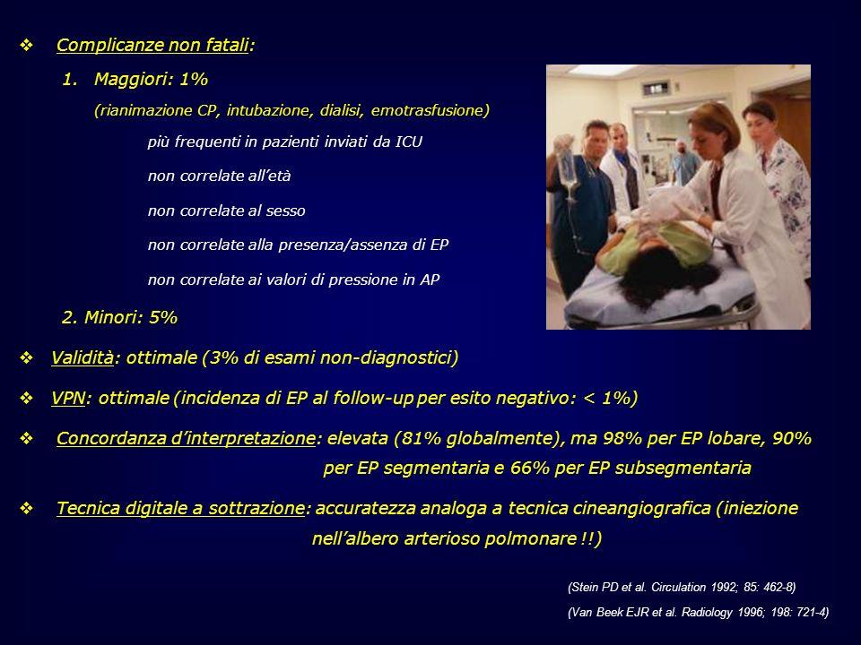 Complicanze non fatali: Maggiori: 1%