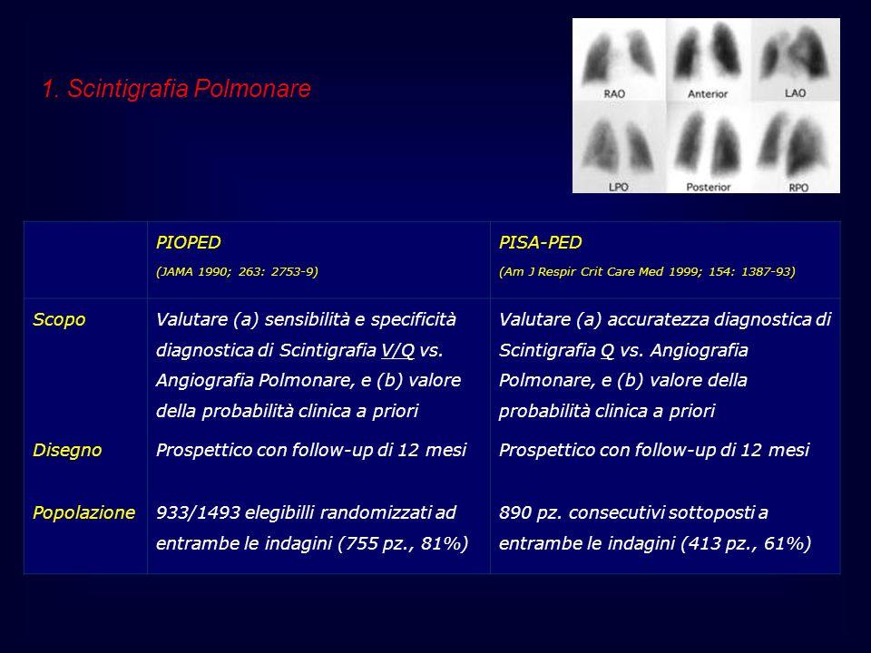 1. Scintigrafia Polmonare