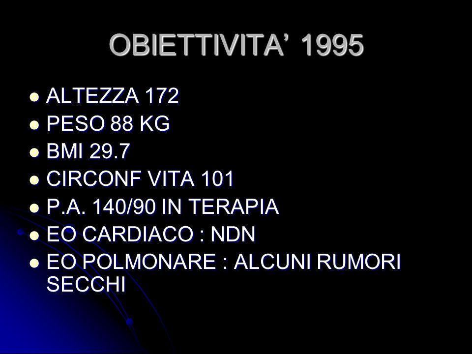 OBIETTIVITA' 1995 ALTEZZA 172 PESO 88 KG BMI 29.7 CIRCONF VITA 101