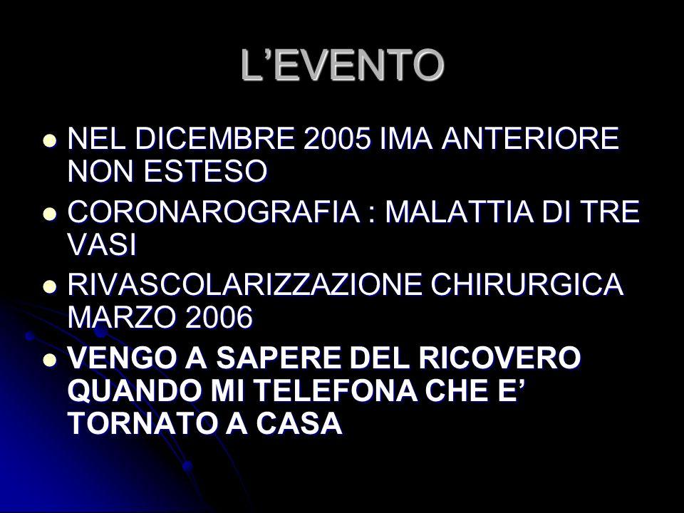 L'EVENTO NEL DICEMBRE 2005 IMA ANTERIORE NON ESTESO