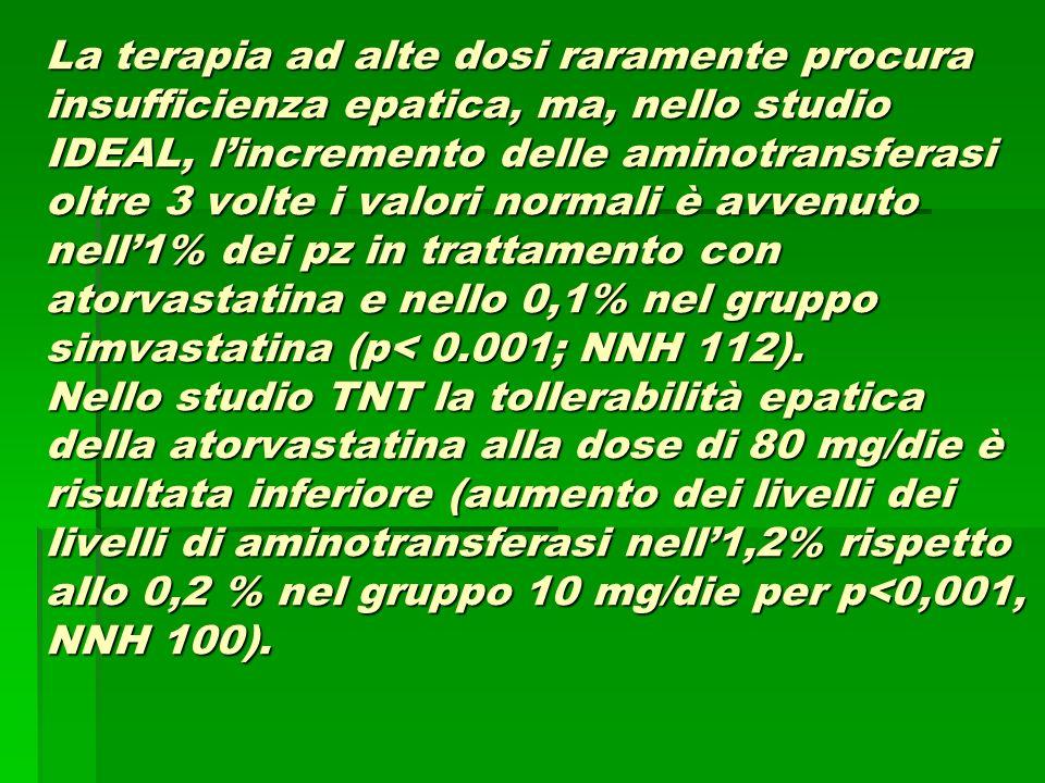 La terapia ad alte dosi raramente procura insufficienza epatica, ma, nello studio IDEAL, l'incremento delle aminotransferasi oltre 3 volte i valori normali è avvenuto nell'1% dei pz in trattamento con atorvastatina e nello 0,1% nel gruppo simvastatina (p< 0.001; NNH 112).