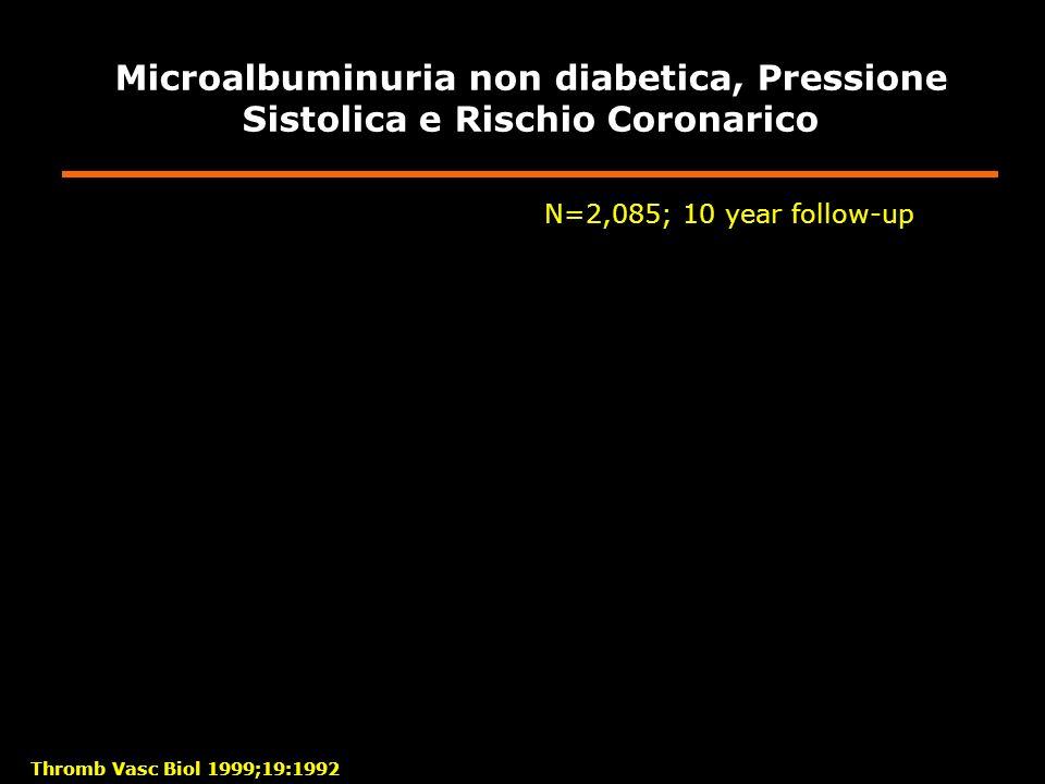 Microalbuminuria non diabetica, Pressione Sistolica e Rischio Coronarico