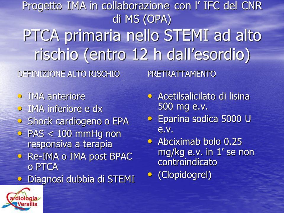 Progetto IMA in collaborazione con l' IFC del CNR di MS (OPA) PTCA primaria nello STEMI ad alto rischio (entro 12 h dall'esordio)