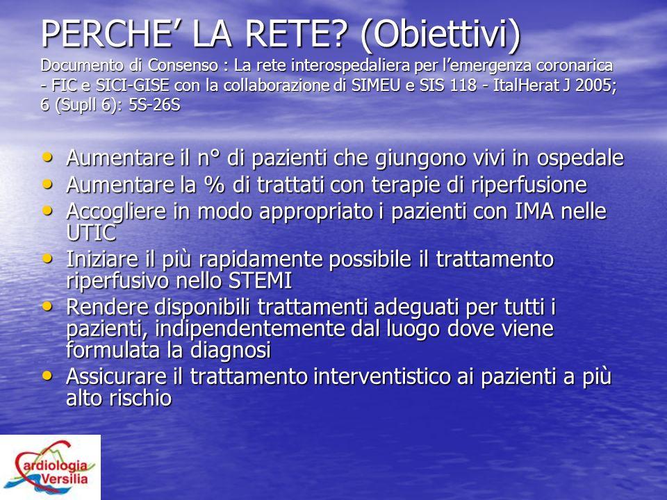 PERCHE' LA RETE (Obiettivi) Documento di Consenso : La rete interospedaliera per l'emergenza coronarica - FIC e SICI-GISE con la collaborazione di SIMEU e SIS 118 - ItalHerat J 2005; 6 (Supll 6): 5S-26S
