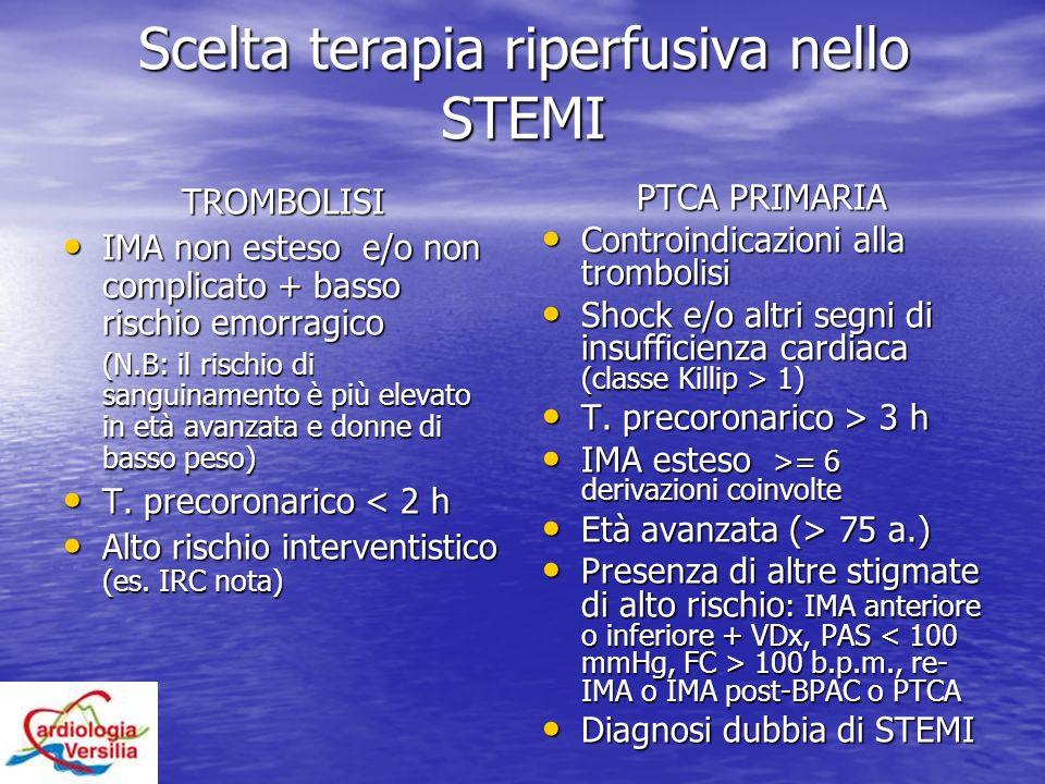 Scelta terapia riperfusiva nello STEMI
