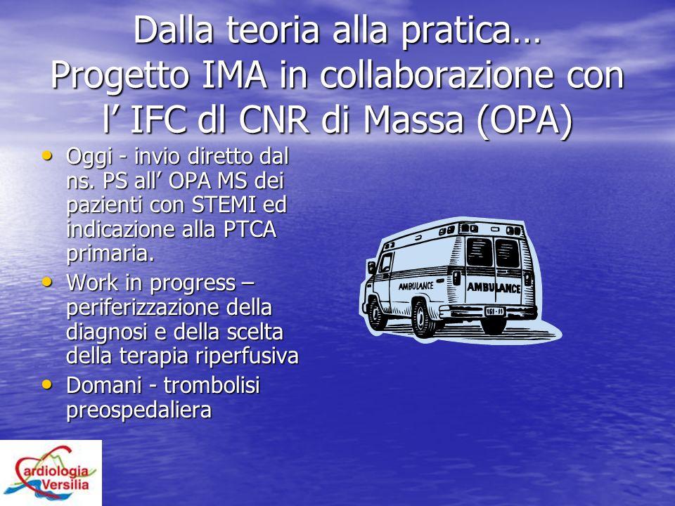 Dalla teoria alla pratica… Progetto IMA in collaborazione con l' IFC dl CNR di Massa (OPA)