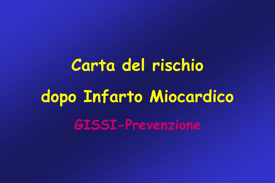 dopo Infarto Miocardico