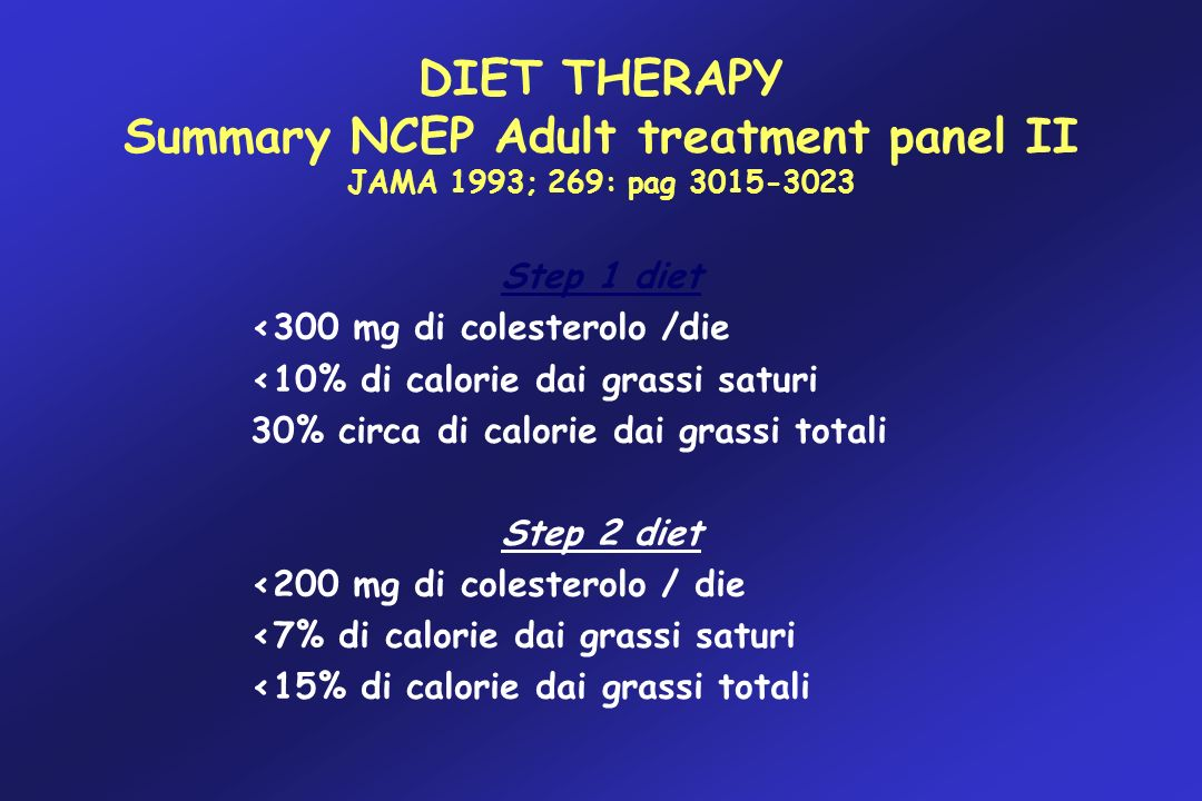 DIET THERAPY Summary NCEP Adult treatment panel II JAMA 1993; 269: pag 3015-3023