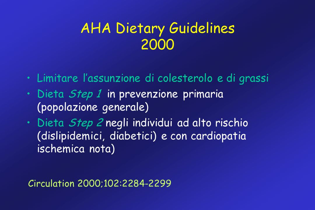 AHA Dietary Guidelines 2000