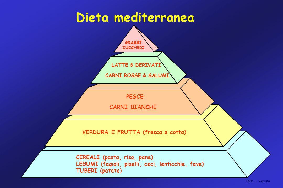Dieta mediterranea PESCE CARNI BIANCHE