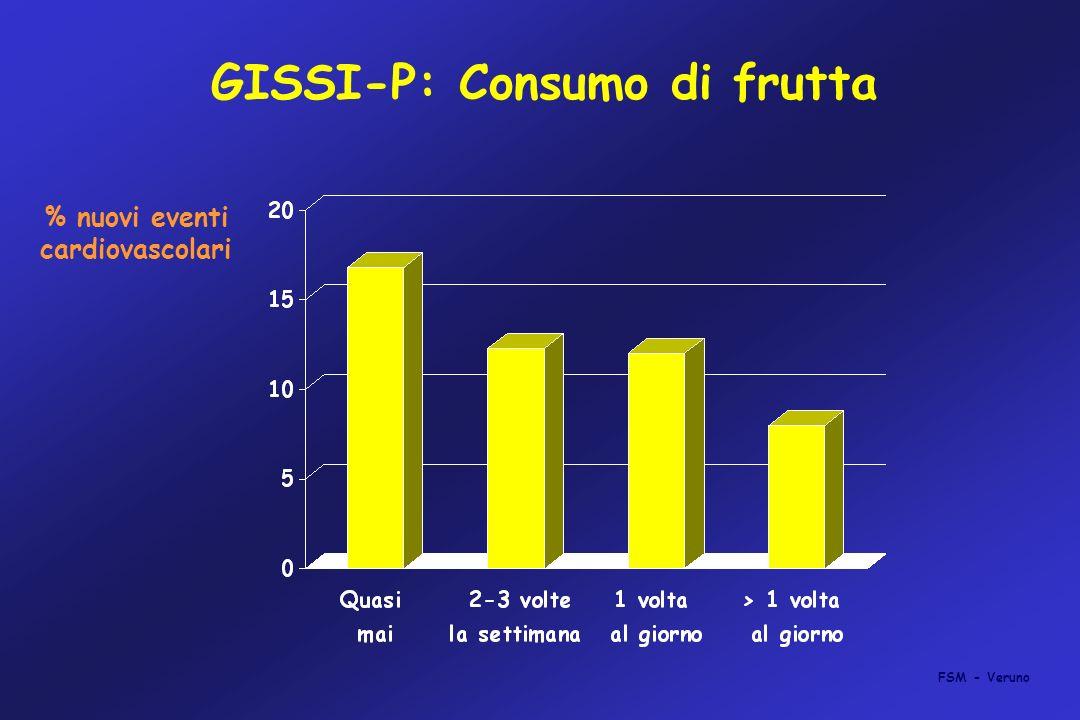 GISSI-P: Consumo di frutta