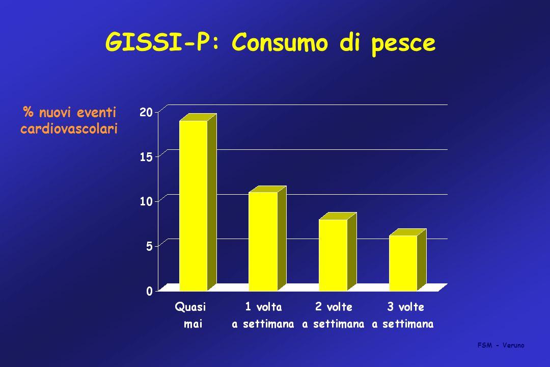 GISSI-P: Consumo di pesce